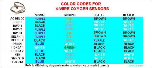 Нажмите на изображение для увеличения Название: o2_wire_chart.jpg Просмотров: 2824 Размер:91.4 Кб ID:1051