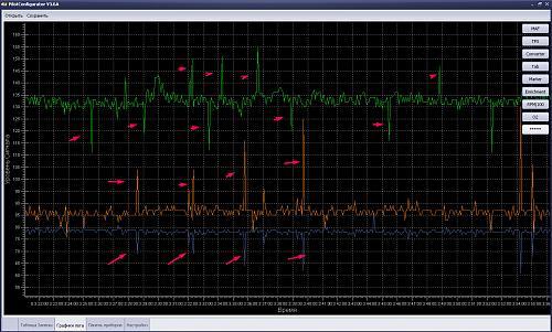 Нажмите на изображение для увеличения Название: Noise.jpg Просмотров: 484 Размер:194.6 Кб ID:1939